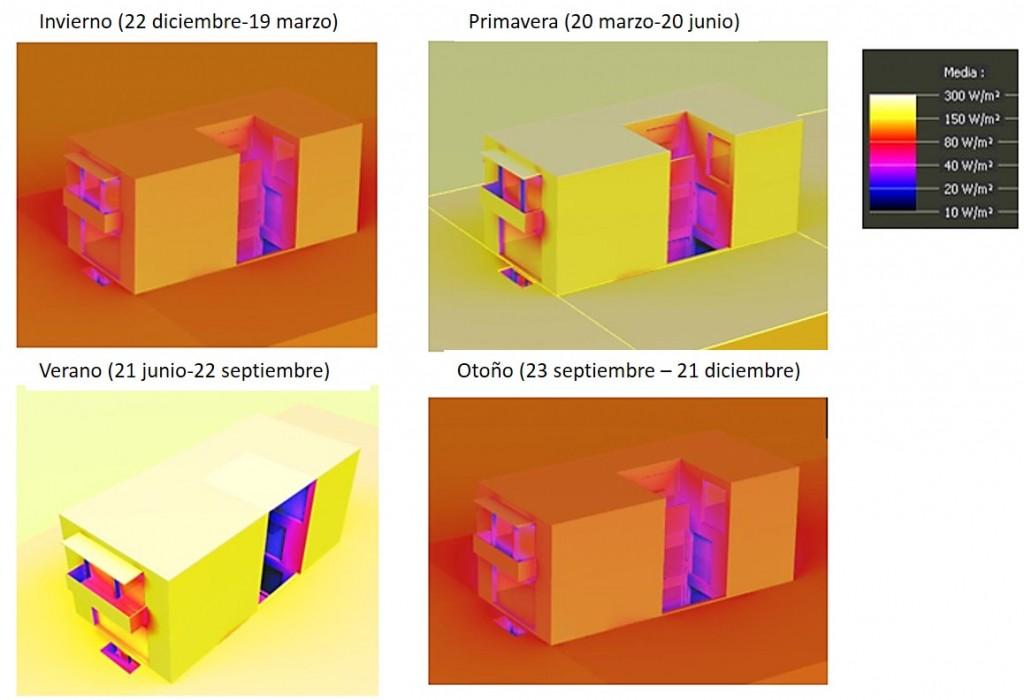 Analisis bioclimatico_6