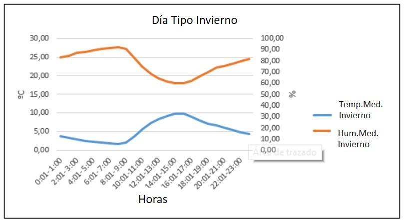 Analisis bioclimatico_2